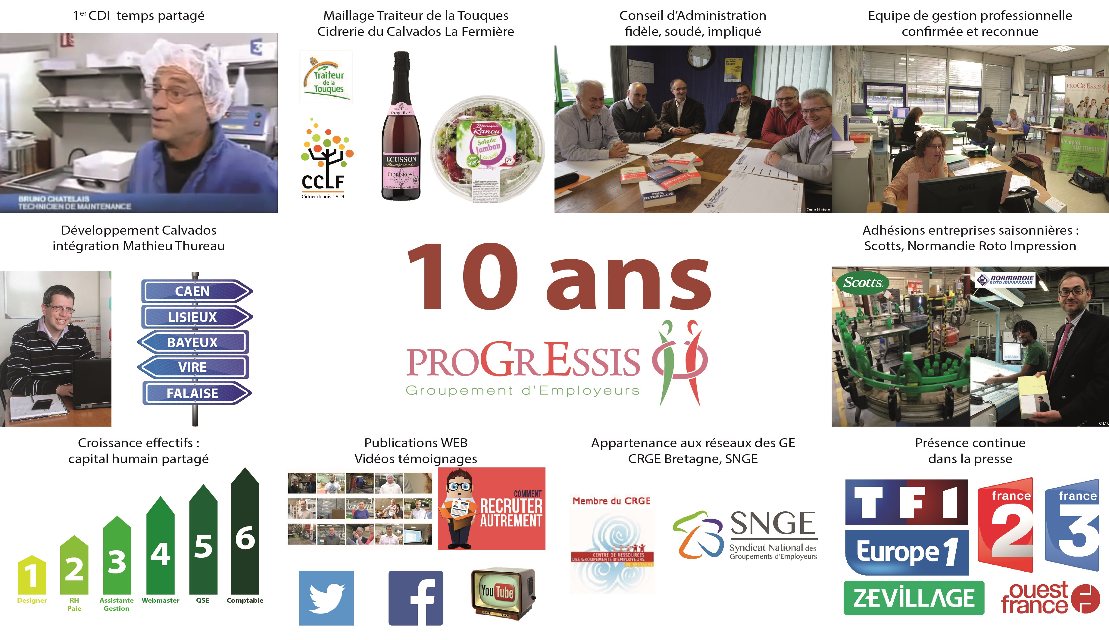 10 temps forts Progressis_2006 a 2016