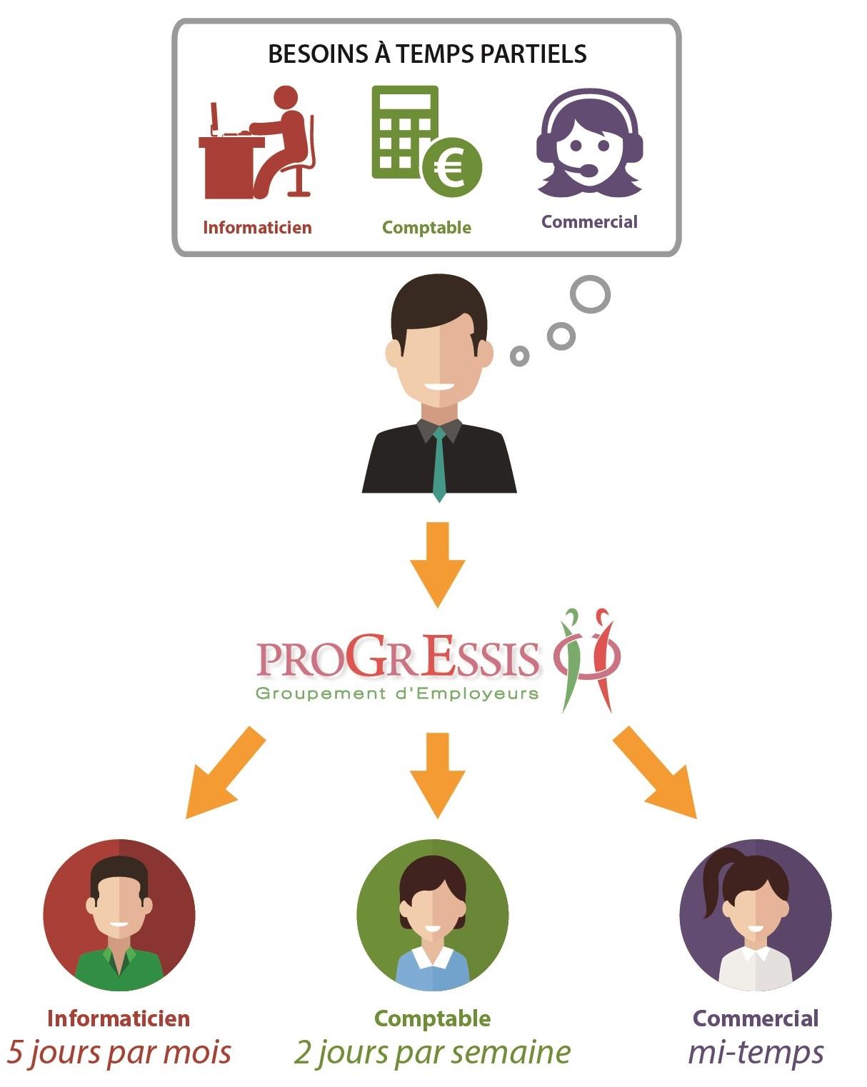 infographie progressis-04